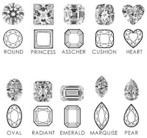 Different Types of Diamond Cuts for Engagement Rings